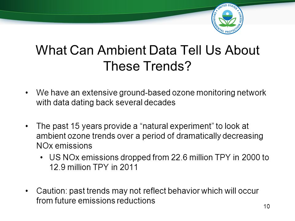 What Can Ambient Data Tell Us About These Trends.