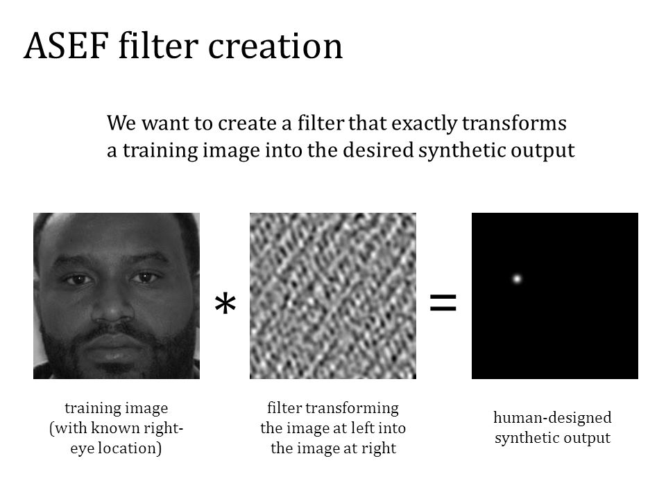ASEF filter creation training image (with known right- eye location) human-designed synthetic output filter transforming the image at left into the image at right We want to create a filter that exactly transforms a training image into the desired synthetic output * =