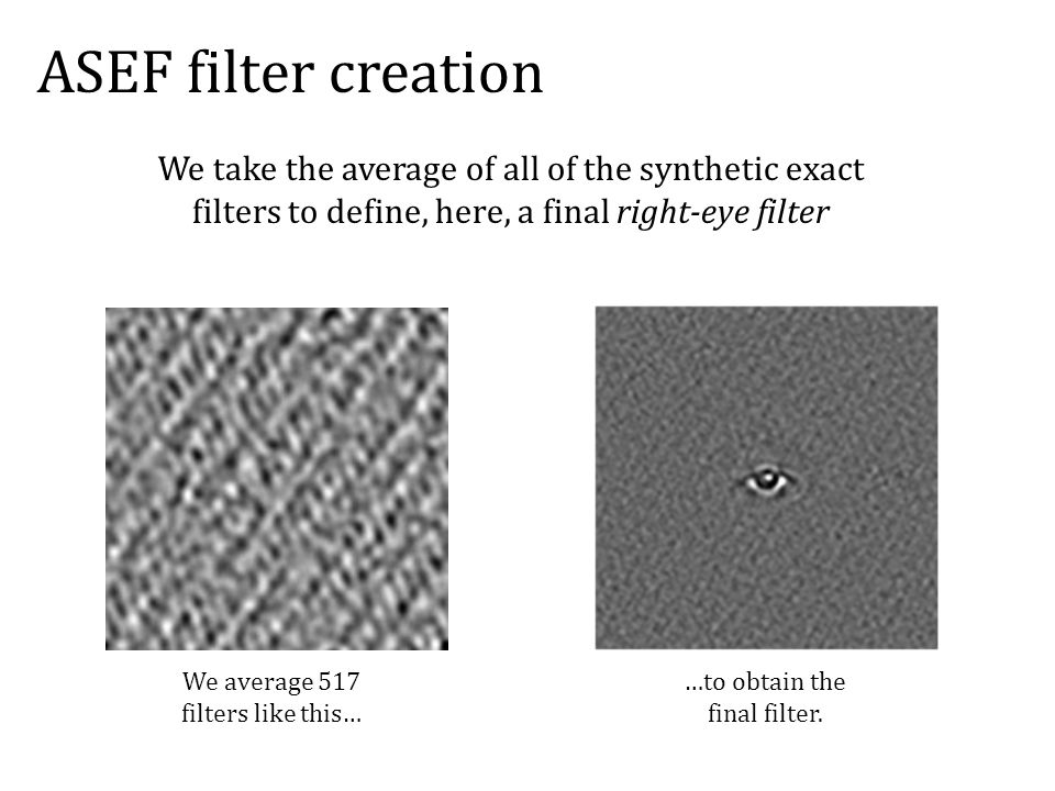 ASEF filter creation We take the average of all of the synthetic exact filters to define, here, a final right-eye filter We average 517 filters like this… …to obtain the final filter.