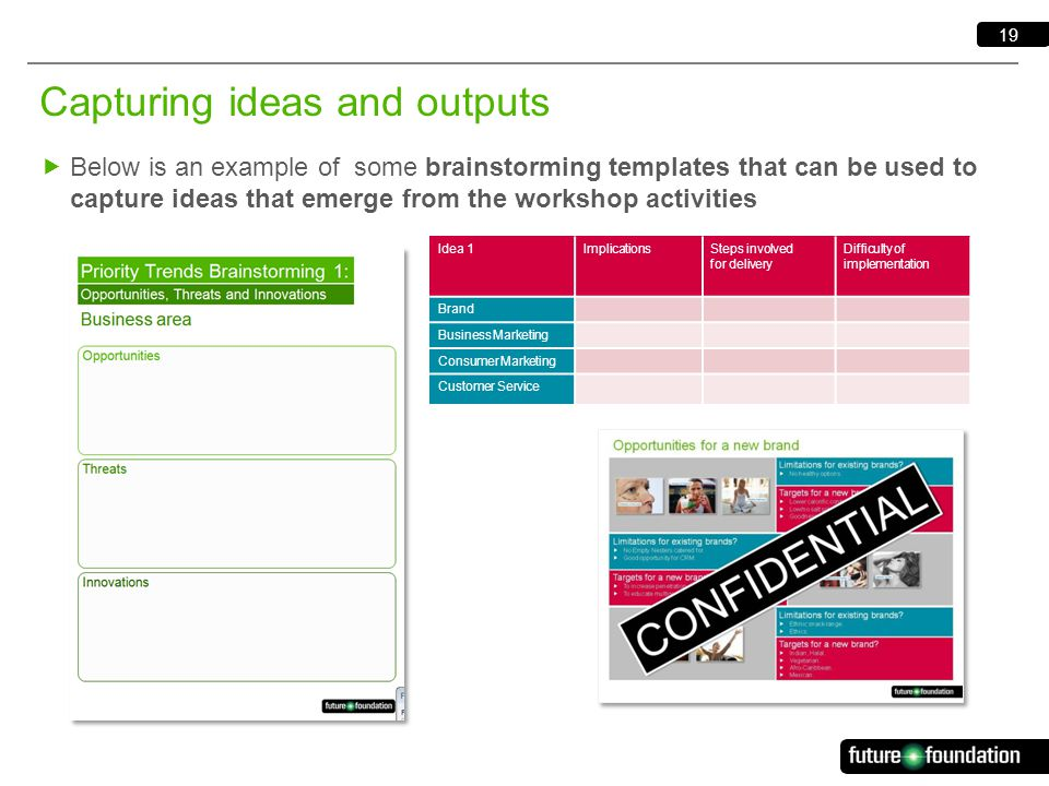 19 Capturing ideas and outputs  Below is an example of some brainstorming templates that can be used to capture ideas that emerge from the workshop activities Idea 1ImplicationsSteps involved for delivery Difficulty of implementation Brand Business Marketing Consumer Marketing Customer Service