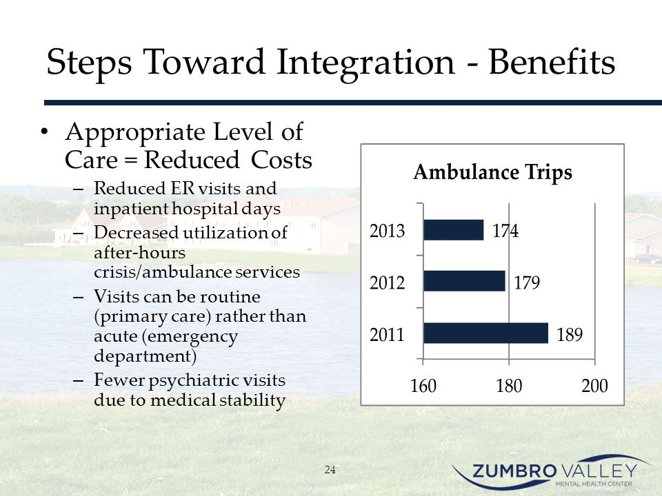 Steps Toward Integration - Benefits Appropriate Level of Care = Reduced Costs – Reduced ER visits and inpatient hospital days – Decreased utilization