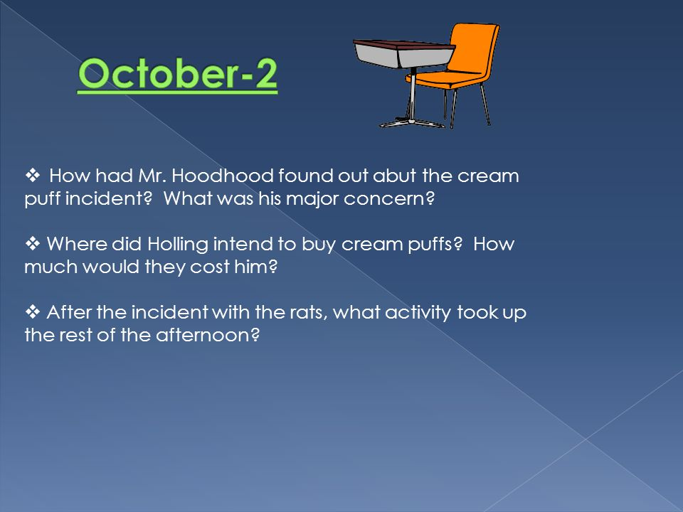  How had Mr. Hoodhood found out abut the cream puff incident? What was his major concern?  Where did Holling intend to buy cream puffs? How much wou