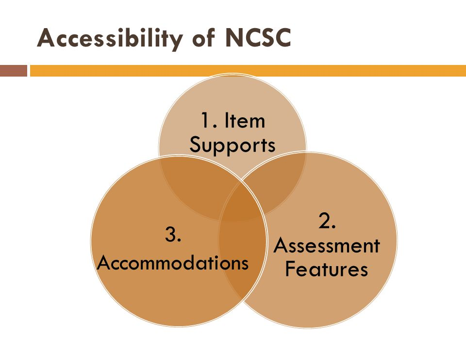 Accessibility of NCSC 1. Item Supports 2. Assessment Features 3. Accommodations