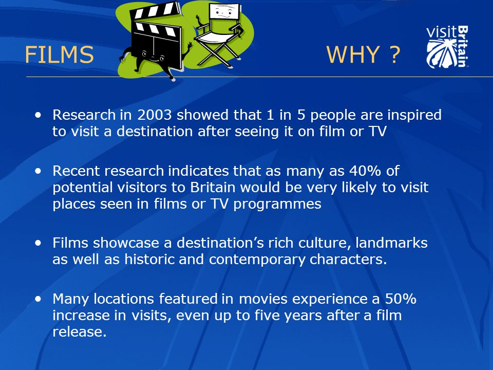 FILMS WHY ? Research in 2003 showed that 1 in 5 people are inspired to visit a destination after seeing it on film or TV Recent research indicates tha