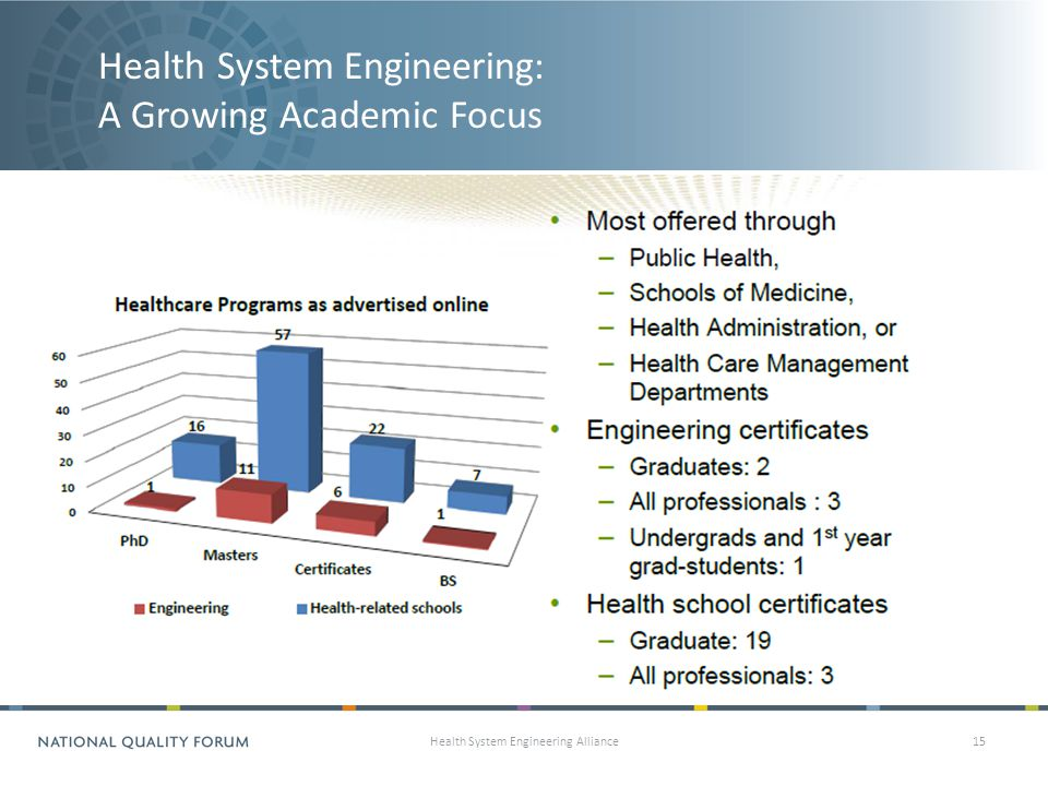 Health System Engineering: A Growing Academic Focus Health System Engineering Alliance15