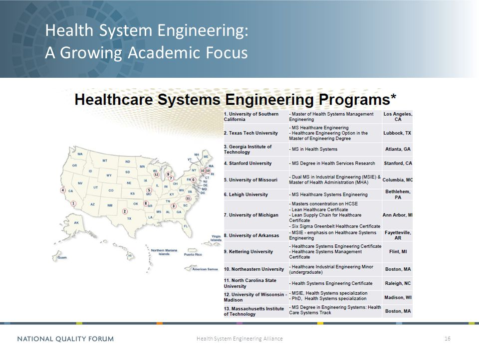 Health System Engineering: A Growing Academic Focus Health System Engineering Alliance16
