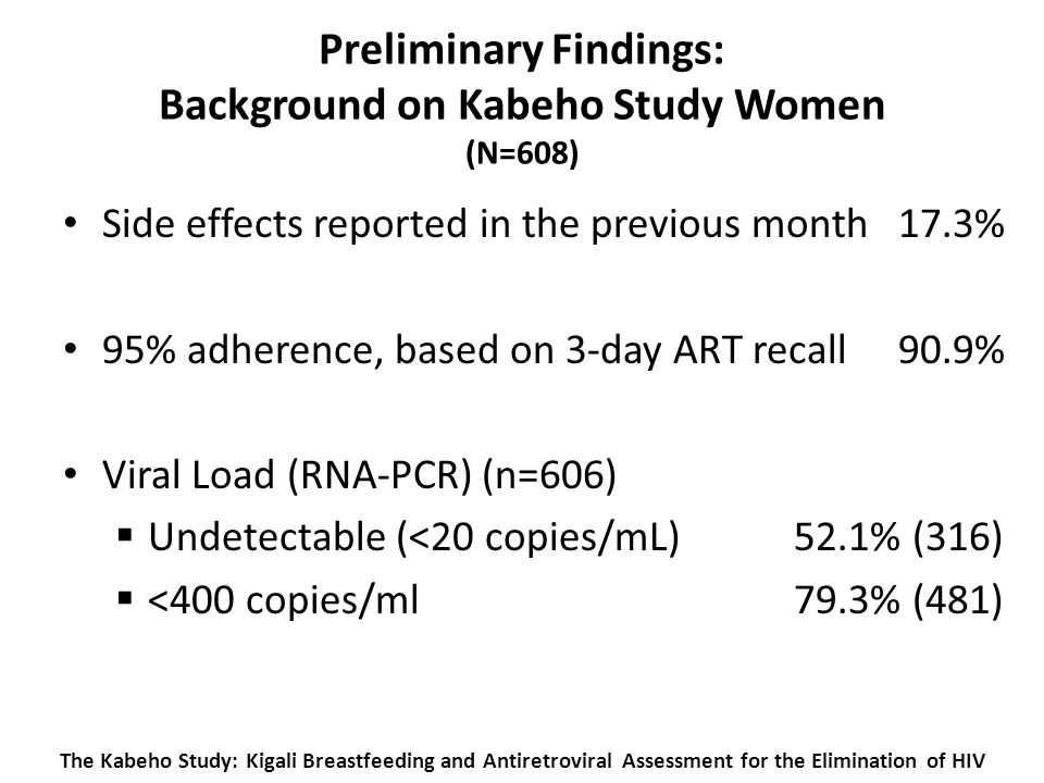 The Kabeho Study: Kigali Breastfeeding and Antiretroviral Assessment for the Elimination of HIV Preliminary Findings: Background on Kabeho Study Women (N=608) Side effects reported in the previous month17.3% 95% adherence, based on 3-day ART recall90.9% Viral Load (RNA-PCR) (n=606)  Undetectable (<20 copies/mL)52.1% (316)  <400 copies/ml79.3% (481)