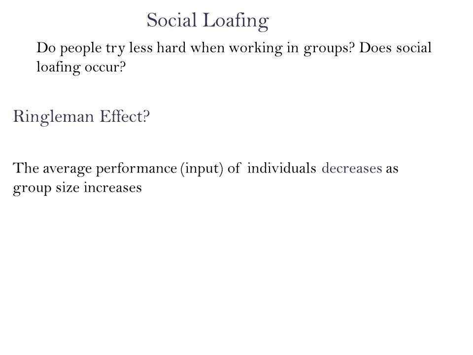 Ringelmann Findings IndividualsIndividual Efforts (Sum) Group EffortGroup/Individ ual Ratio 1-7764480.63 8-14516432.84 15-21533.7435.4.82 22-28575.5471.2.82 15-281109.2858.9.78 Why.