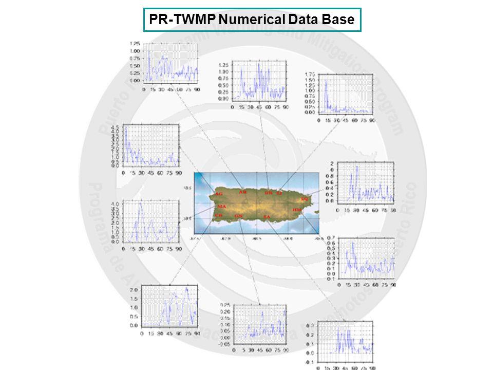 PR-TWMP Numerical Data Base