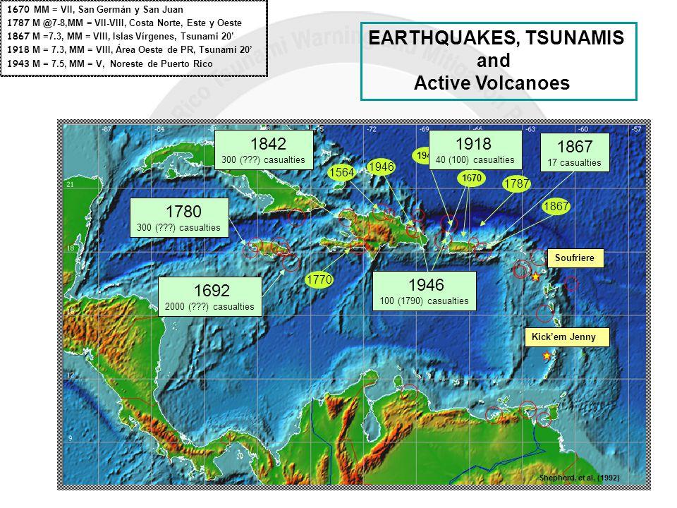 1787 1670 1943 1867 1918 1946 1867 17 casualties 1918 40 (100) casualties 1946 100 (1790) casualties 1692 2000 ( ) casualties 1780 300 ( ) casualties 1842 300 ( ) casualties 1564 1770 Shepherd, et al, (1992) 1670 MM = VII, San Germán y San Juan 1787 M @7-8,MM = VII-VIII, Costa Norte, Este y Oeste 1867 M =7.3, MM = VIII, Islas Vírgenes, Tsunami 20' 1918 M = 7.3, MM = VIII, Área Oeste de PR, Tsunami 20' 1943 M = 7.5, MM = V, Noreste de Puerto Rico Soufriere Kick'em Jenny EARTHQUAKES, TSUNAMIS and Active Volcanoes