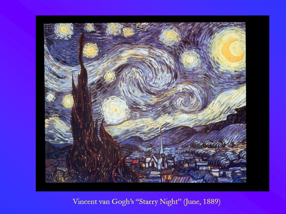 Vincent van Gogh's Starry Night (June, 1889)