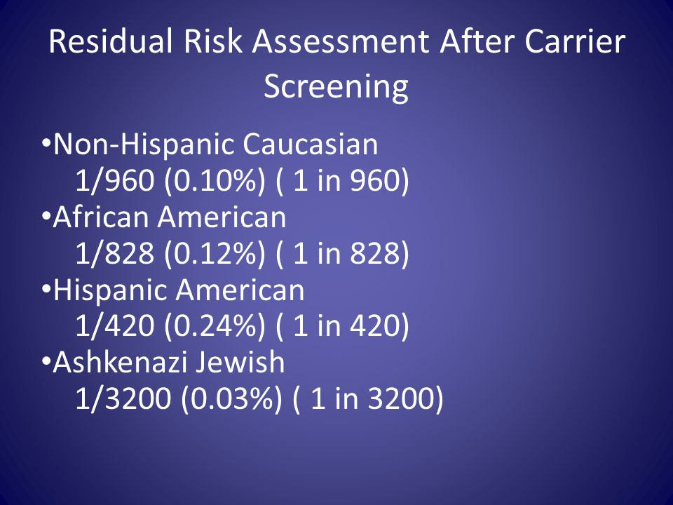 Residual Risk Assessment After Carrier Screening Non-Hispanic Caucasian 1/960 (0.10%) ( 1 in 960) African American 1/828 (0.12%) ( 1 in 828) Hispanic