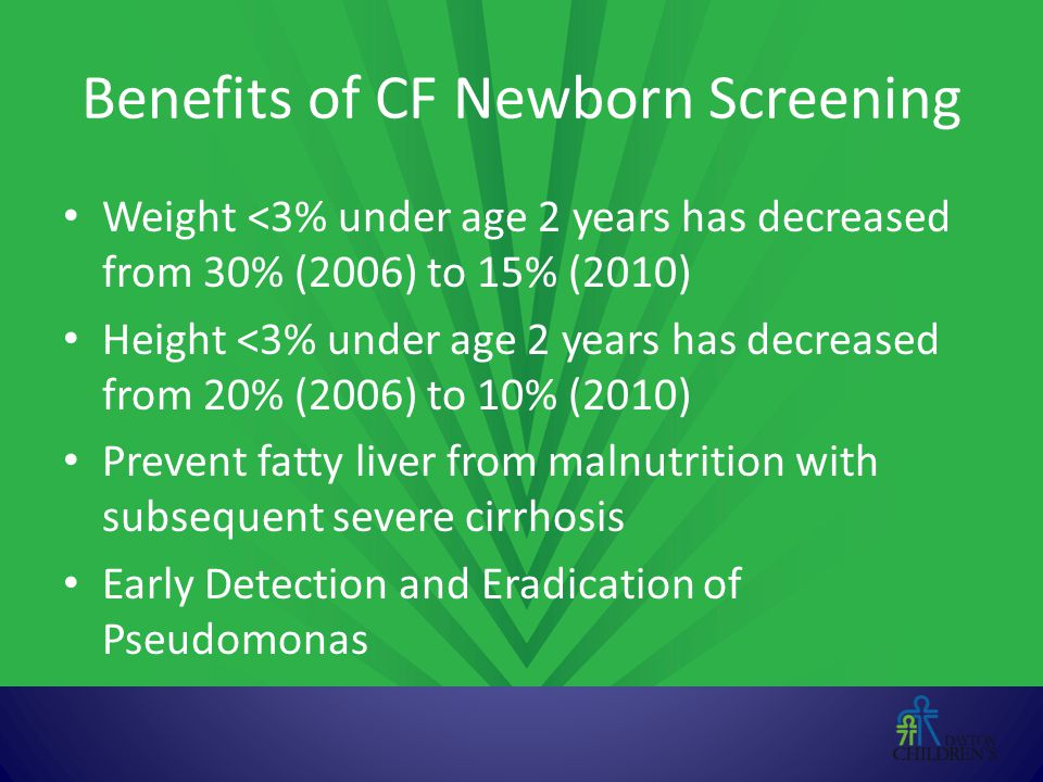 Benefits of CF Newborn Screening Weight <3% under age 2 years has decreased from 30% (2006) to 15% (2010) Height <3% under age 2 years has decreased f