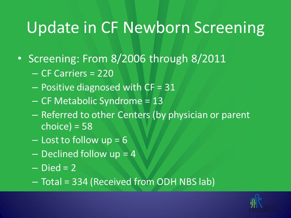 2010 National CF Data 68% Diagnosed by Newborn Screening 15% Diagnosed by Meconium Ileus Average age at CF Diagnosis < 4 weeks Homozygous Delta F508 44% Heterozygous Delta F508 43%