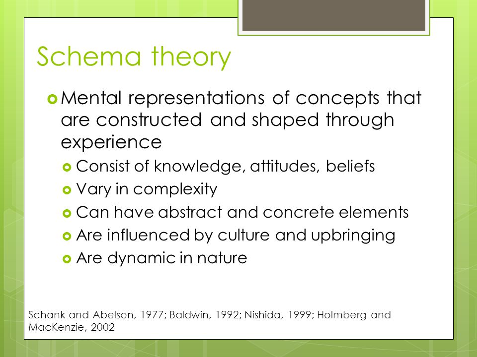 Schema theory  Mental representations of concepts that are constructed and shaped through experience  Consist of knowledge, attitudes, beliefs  Vary in complexity  Can have abstract and concrete elements  Are influenced by culture and upbringing  Are dynamic in nature Schank and Abelson, 1977; Baldwin, 1992; Nishida, 1999; Holmberg and MacKenzie, 2002