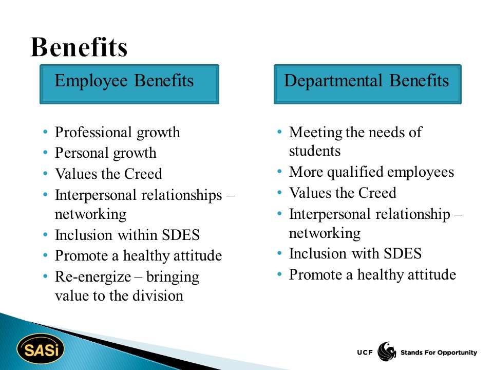 Employee BenefitsDepartmental Benefits Professional growth Personal growth Values the Creed Interpersonal relationships – networking Inclusion within SDES Promote a healthy attitude Re-energize – bringing value to the division Meeting the needs of students More qualified employees Values the Creed Interpersonal relationship – networking Inclusion with SDES Promote a healthy attitude