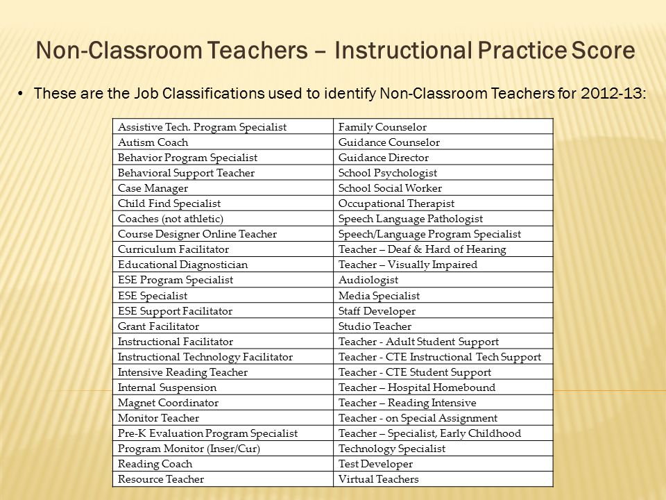 Non-Classroom Teachers – Instructional Practice Score These are the Job Classifications used to identify Non-Classroom Teachers for 2012-13: Assistive Tech.