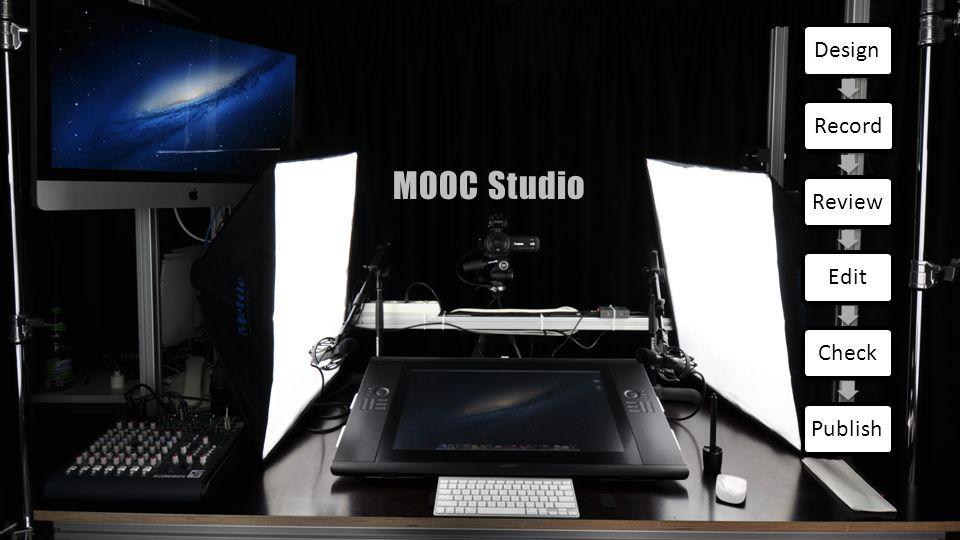 MOOC overview | September 2014 MOOC overview | March 2014 19 DesignRecordReviewEditCheckPublish MOOC Studio Doing MOOCs is Hard Work!