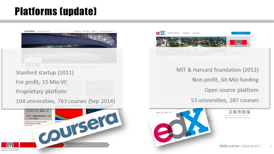 MOOC overview | September 2014 6 Platforms (update) Stanford startup (2011) For profit, 15 Mio VC Proprietary platform 104 universities, 763 courses (Sep 2014) Stanford startup (2011) For profit, 15 Mio VC Proprietary platform 104 universities, 763 courses (Sep 2014) MIT & Harvard foundation (2012) Non-profit, 60 Mio funding Open source platform 53 universities, 287 courses MIT & Harvard foundation (2012) Non-profit, 60 Mio funding Open source platform 53 universities, 287 courses