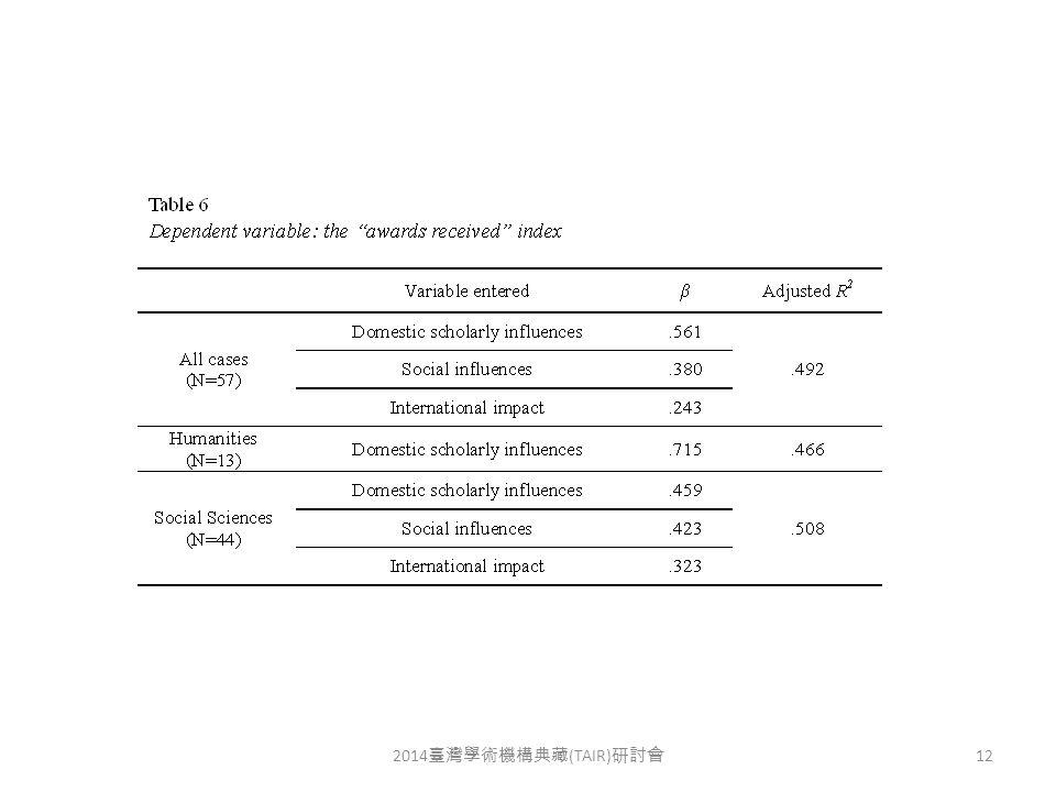 2014 臺灣學術機構典藏 (TAIR) 研討會 12