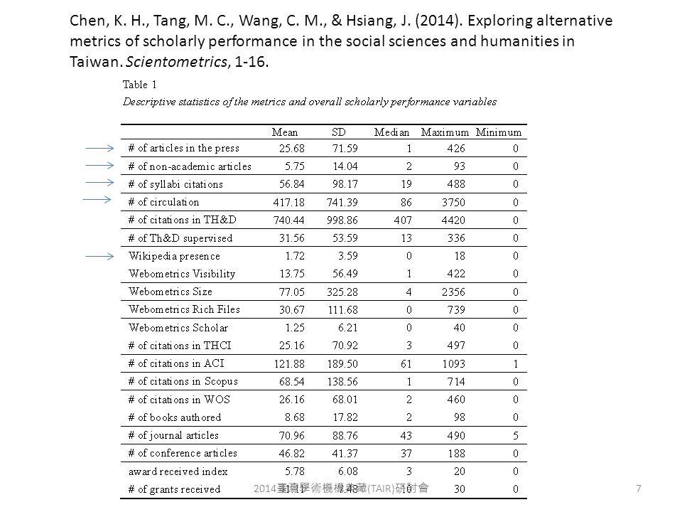 Chen, K. H., Tang, M. C., Wang, C. M., & Hsiang, J.