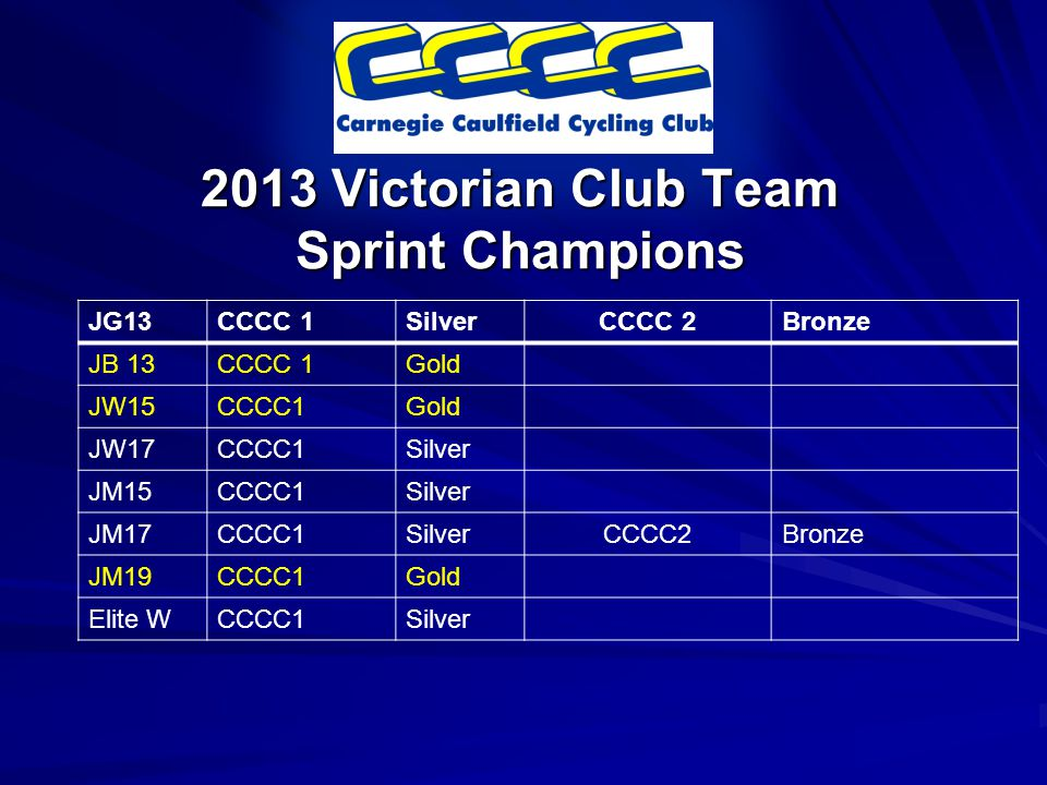 2013 Victorian Club Team Sprint Champions JG13CCCC 1SilverCCCC 2Bronze JB 13CCCC 1Gold JW15CCCC1Gold JW17CCCC1Silver JM15CCCC1Silver JM17CCCC1SilverCCCC2Bronze JM19CCCC1Gold Elite WCCCC1Silver