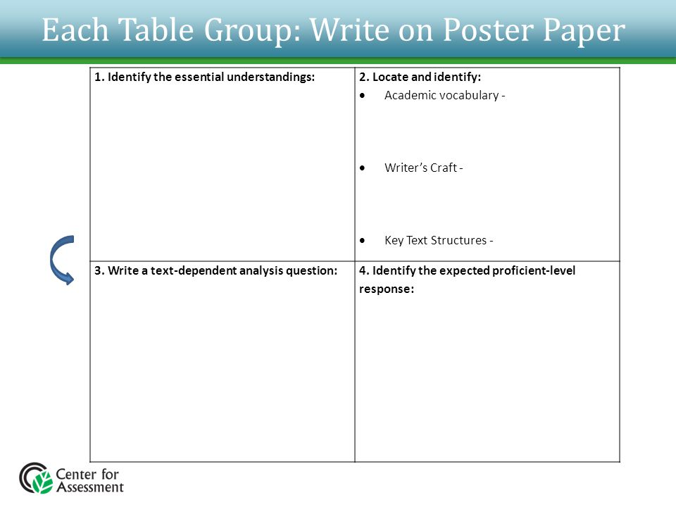 Each Table Group: Write on Poster Paper 1. Identify the essential understandings: 2. Locate and identify:  Academic vocabulary -  Writer's Craft - 