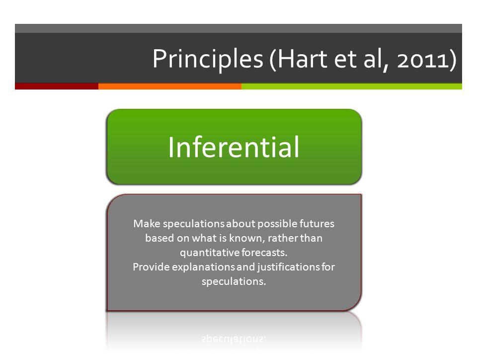 Principles (Hart et al, 2011) Inferential