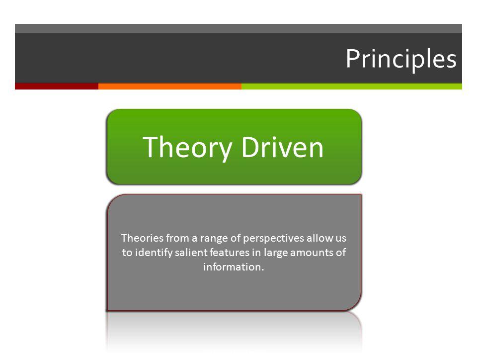Principles Theory Driven