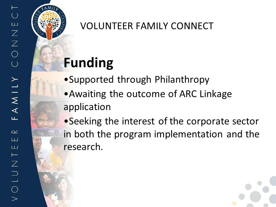 VOLUNTEER FAMILY CONNECT Funding Supported through Philanthropy Awaiting the outcome of ARC Linkage application Seeking the interest of the corporate