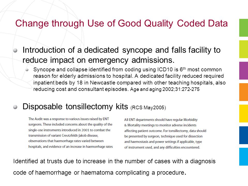 Change through Use of Good Quality Coded Data Introduction of a dedicated syncope and falls facility to reduce impact on emergency admissions.