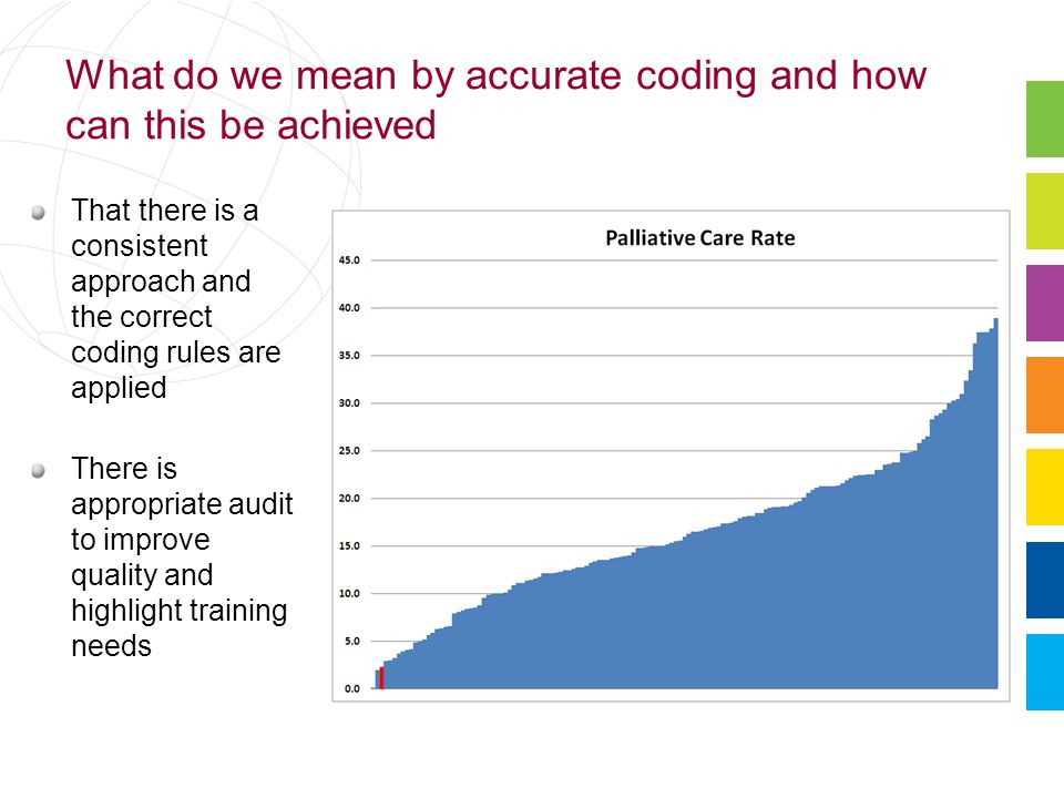 What do we mean by accurate coding and how can this be achieved That there is a consistent approach and the correct coding rules are applied There is appropriate audit to improve quality and highlight training needs