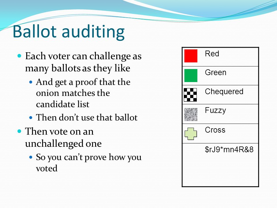 Ballot auditing Each voter can challenge as many ballots as they like And get a proof that the onion matches the candidate list Then don't use that ba