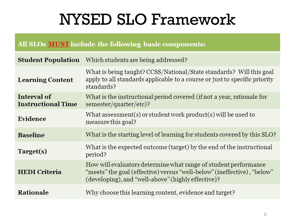 NYSED SLO Framework All SLOs MUST include the following basic components: Student PopulationWhich students are being addressed.