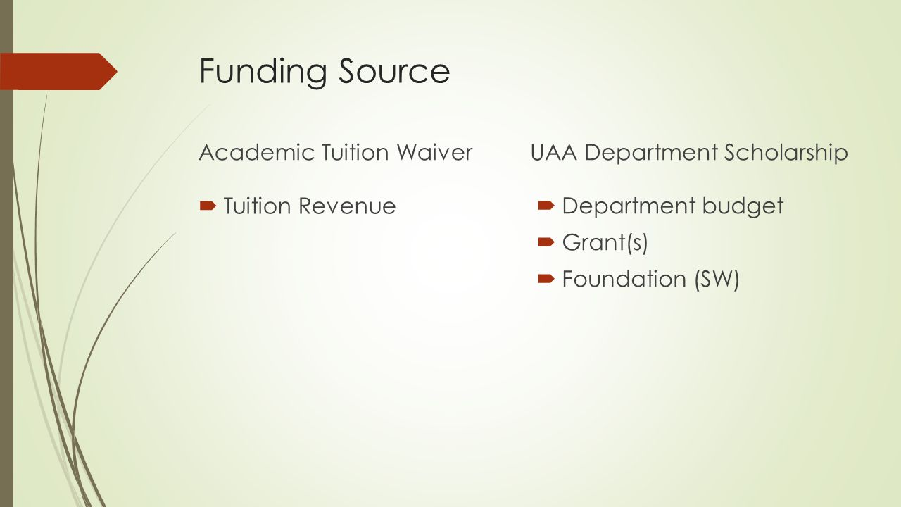 Funding Source Academic Tuition Waiver  Tuition Revenue UAA Department Scholarship  Department budget  Grant(s)  Foundation (SW)