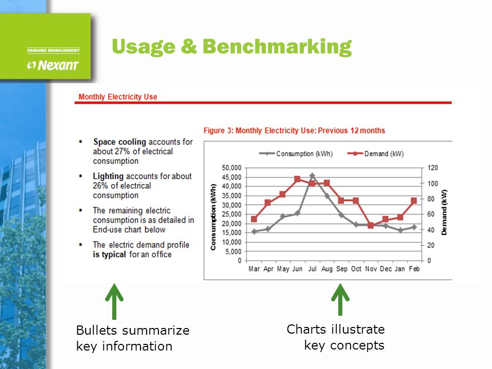 Usage & Benchmarking Bullets summarize key information Charts illustrate key concepts