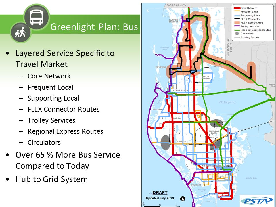 Greenlight Plan: Bus Layered Service Specific to Travel Market –Core Network –Frequent Local –Supporting Local –FLEX Connector Routes –Trolley Service