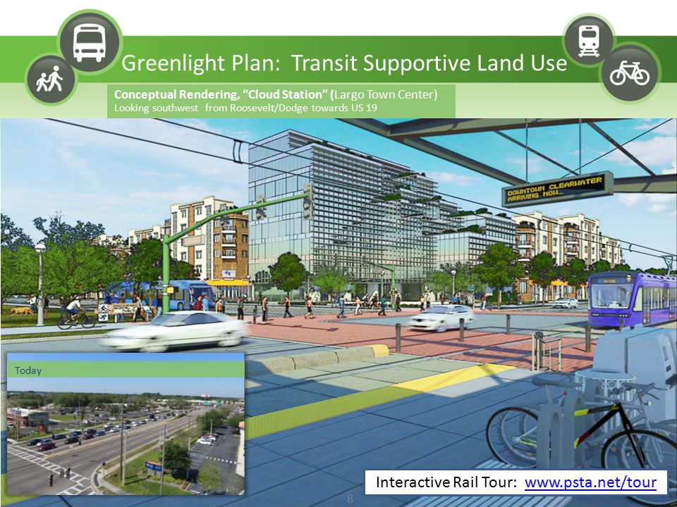 All modes used to access transit Bike Walk Drive Facilitating access – Bike racks in station areas & bus stops – Bikes on buses and in rail cars – Lighting – Park/Kiss & Ride Locations – Coordinate with FDOT, MPO, and local jurisdictions on bicycle facilities and sidewalks to provide safe access to transit Greenlight Plan: Community Access 9