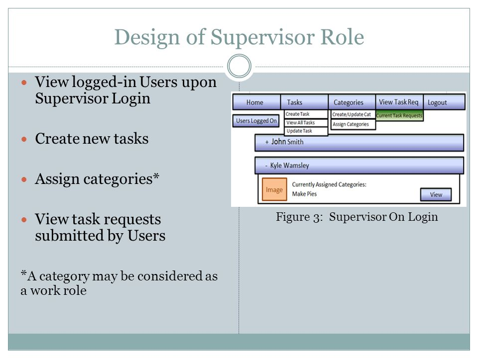Design of Supervisor Role View logged-in Users upon Supervisor Login Create new tasks Assign categories* View task requests submitted by Users * A category may be considered as a work role Figure 3: Supervisor On Login