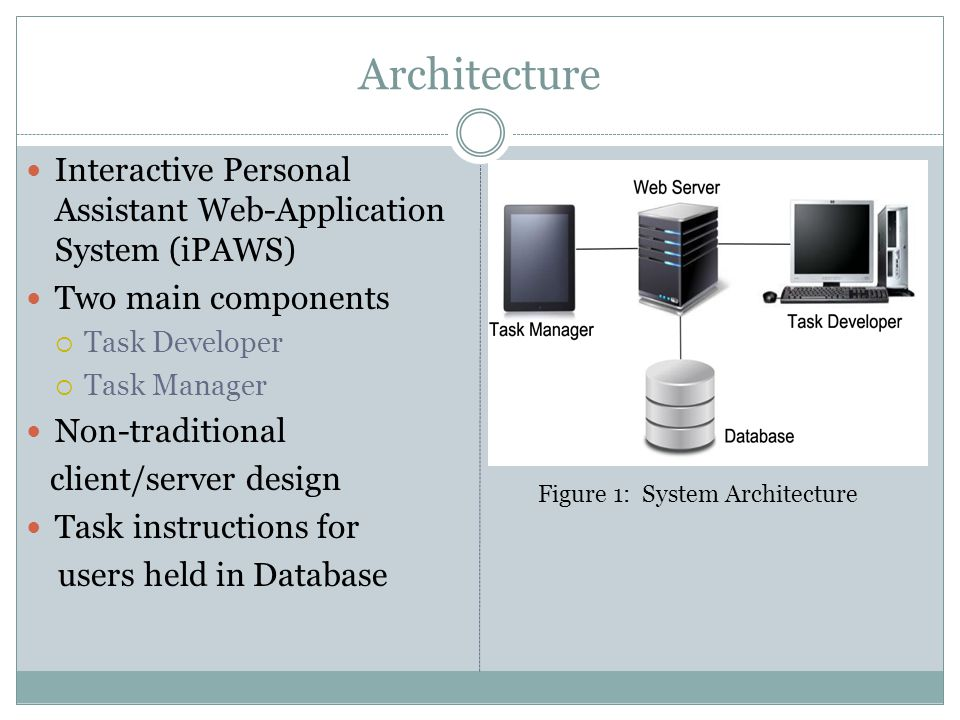 Architecture Interactive Personal Assistant Web-Application System (iPAWS) Two main components  Task Developer  Task Manager Non-traditional client/server design Task instructions for users held in Database Figure 1: System Architecture