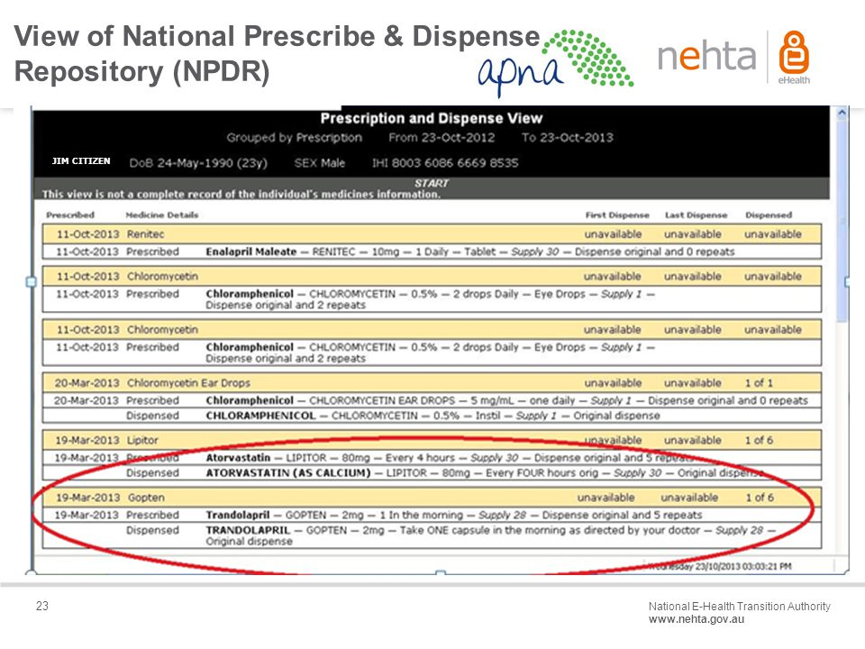 23 National E-Health Transition Authority www.nehta.gov.au Draft – Not for distribution View of National Prescribe & Dispense Repository (NPDR) JIM CITIZEN