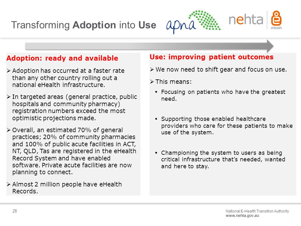 28 National E-Health Transition Authority www.nehta.gov.au Draft – Not for distribution Transforming Adoption into Use Adoption: ready and available  Adoption has occurred at a faster rate than any other country rolling out a national eHealth infrastructure.