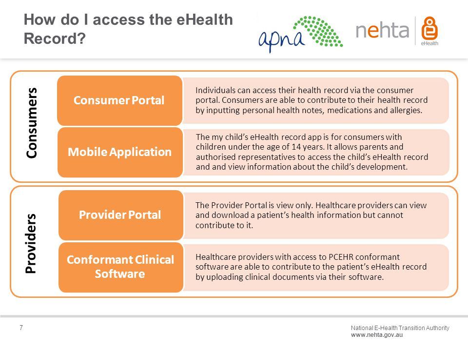 7 National E-Health Transition Authority www.nehta.gov.au Draft – Not for distribution How do I access the eHealth Record.