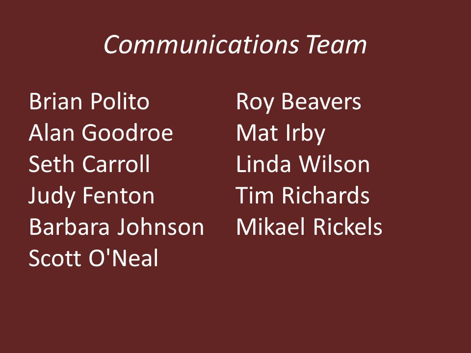 Communications Team Brian Polito Alan Goodroe Seth Carroll Judy Fenton Barbara Johnson Scott O'Neal Roy Beavers Mat Irby Linda Wilson Tim Richards Mik