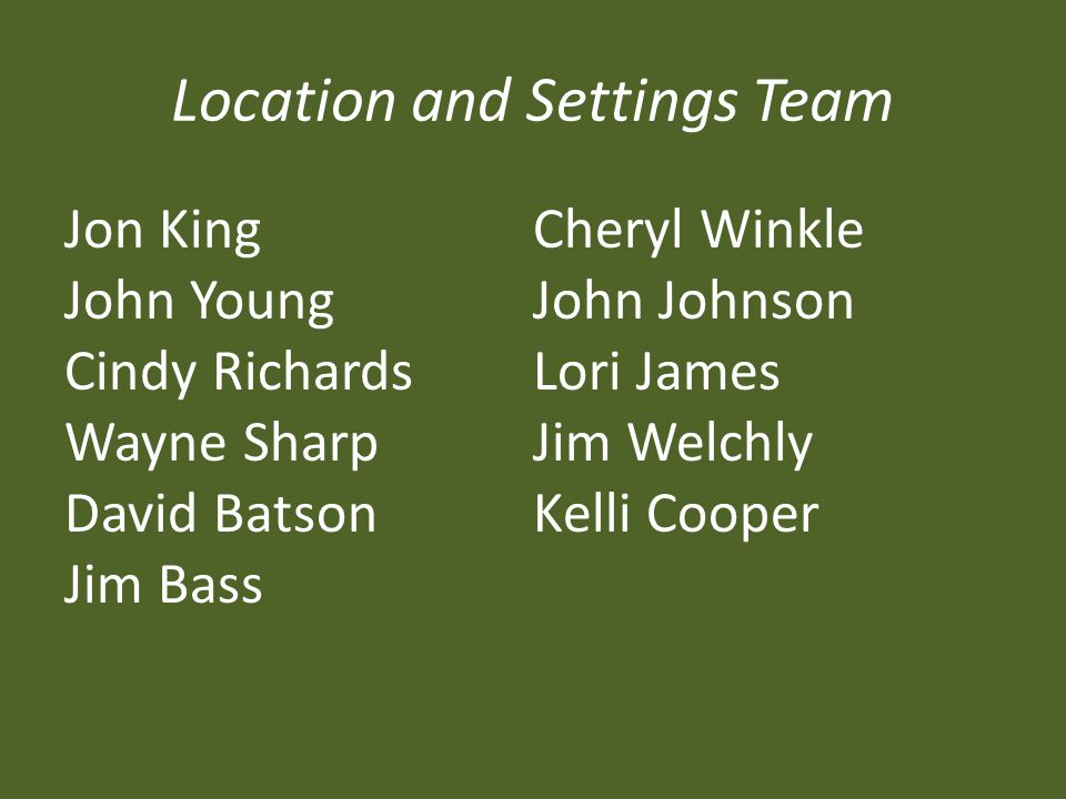 Location and Settings Team Jon King John Young Cindy Richards Wayne Sharp David Batson Jim Bass Cheryl Winkle John Johnson Lori James Jim Welchly Kell