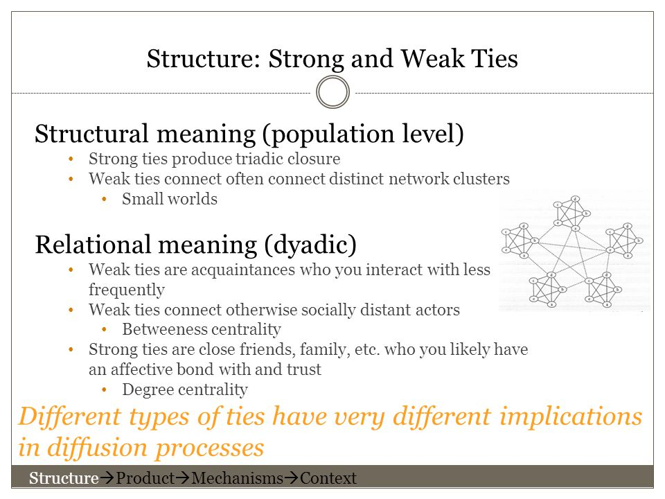 Structural meaning (population level) Strong ties produce triadic closure Weak ties connect often connect distinct network clusters Small worlds Relational meaning (dyadic) Weak ties are acquaintances who you interact with less frequently Weak ties connect otherwise socially distant actors Betweeness centrality Strong ties are close friends, family, etc.