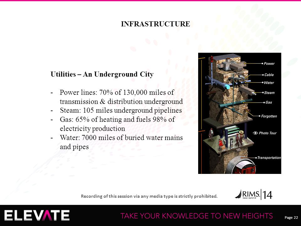 Page 22 Recording of this session via any media type is strictly prohibited. INFRASTRUCTURE Utilities – An Underground City -Power lines: 70% of 130,0