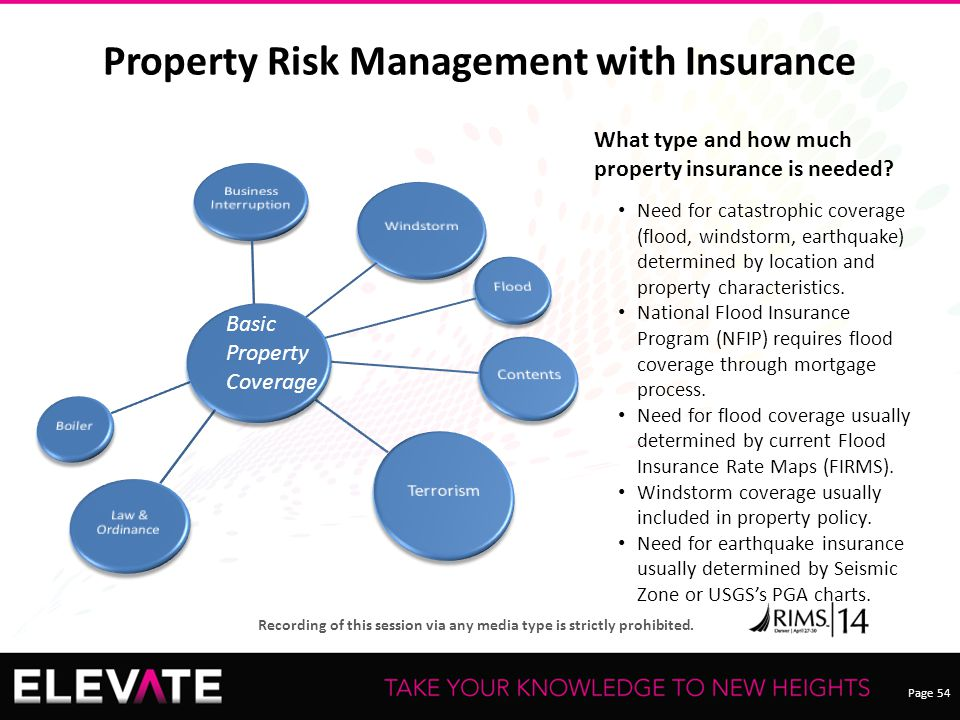 Page 54 Recording of this session via any media type is strictly prohibited. Basic Property Coverage Need for catastrophic coverage (flood, windstorm,