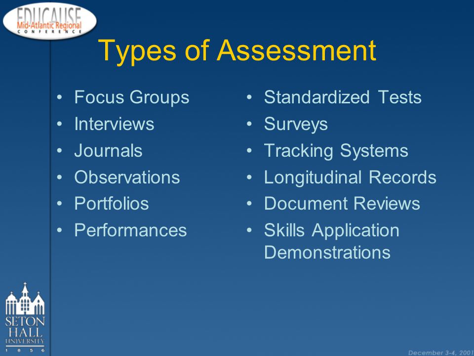 Types of Assessment Focus Groups Interviews Journals Observations Portfolios Performances Standardized Tests Surveys Tracking Systems Longitudinal Records Document Reviews Skills Application Demonstrations
