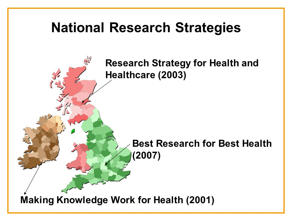 National Research Strategies Research Strategy for Health and Healthcare (2003) Best Research for Best Health (2007) Making Knowledge Work for Health (2001)